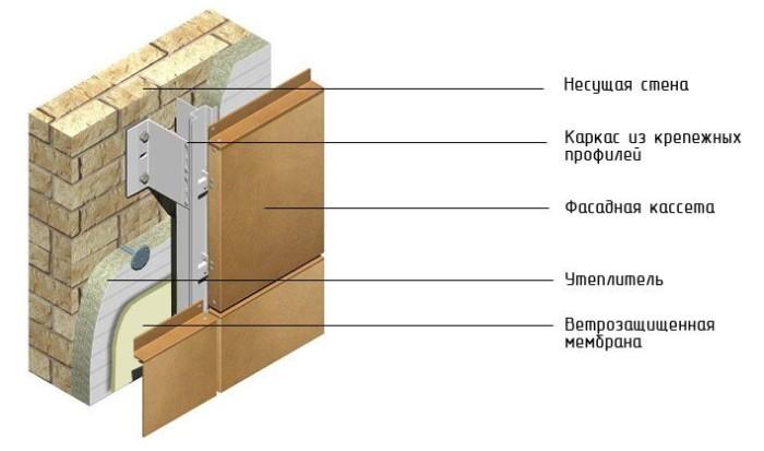 Fasadnye-kassety-2